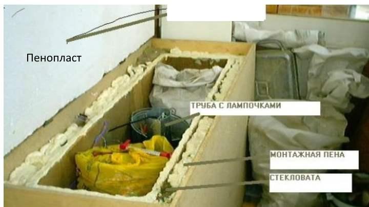 Строение термошкафа