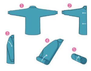 Способ 3 по сложению рубашки