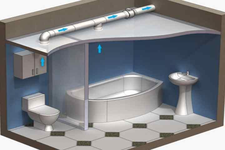 Важнейшим этапом ремонта ванной комнаты является устройство вентиляции