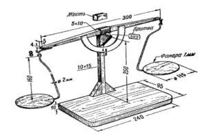 Простые и не особо затратные конструкции самодельных весов