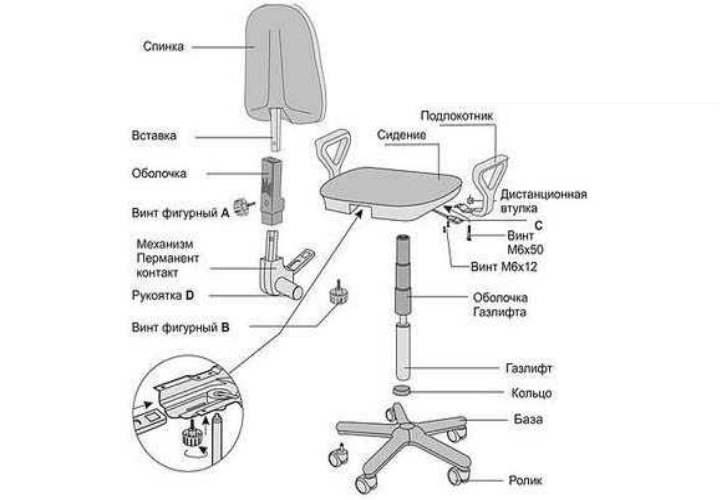 где находися газлифт офисного кресла?